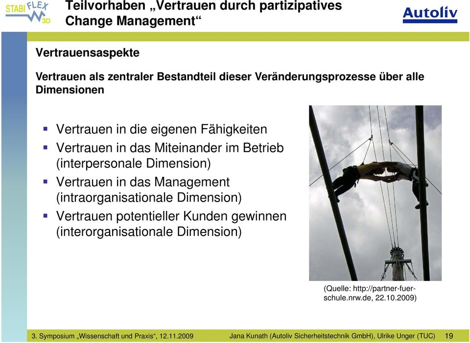 Management (intraorganisationale Dimension) Vertrauen potentieller Kunden gewinnen (interorganisationale Dimension)