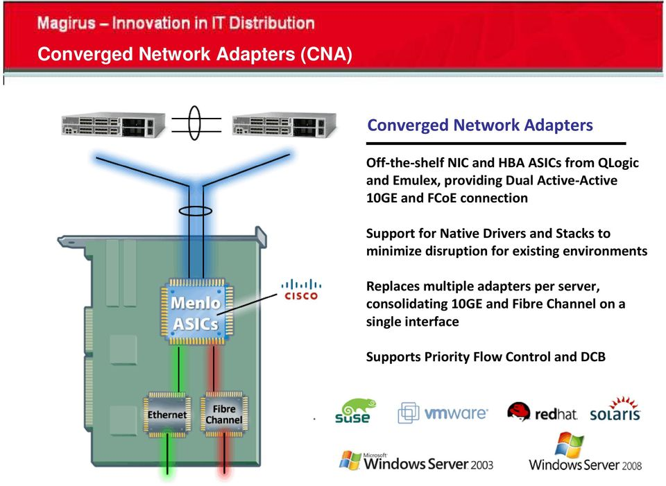 Drivers and Stacks to minimize disruption for existing environments Replaces multiple adapters