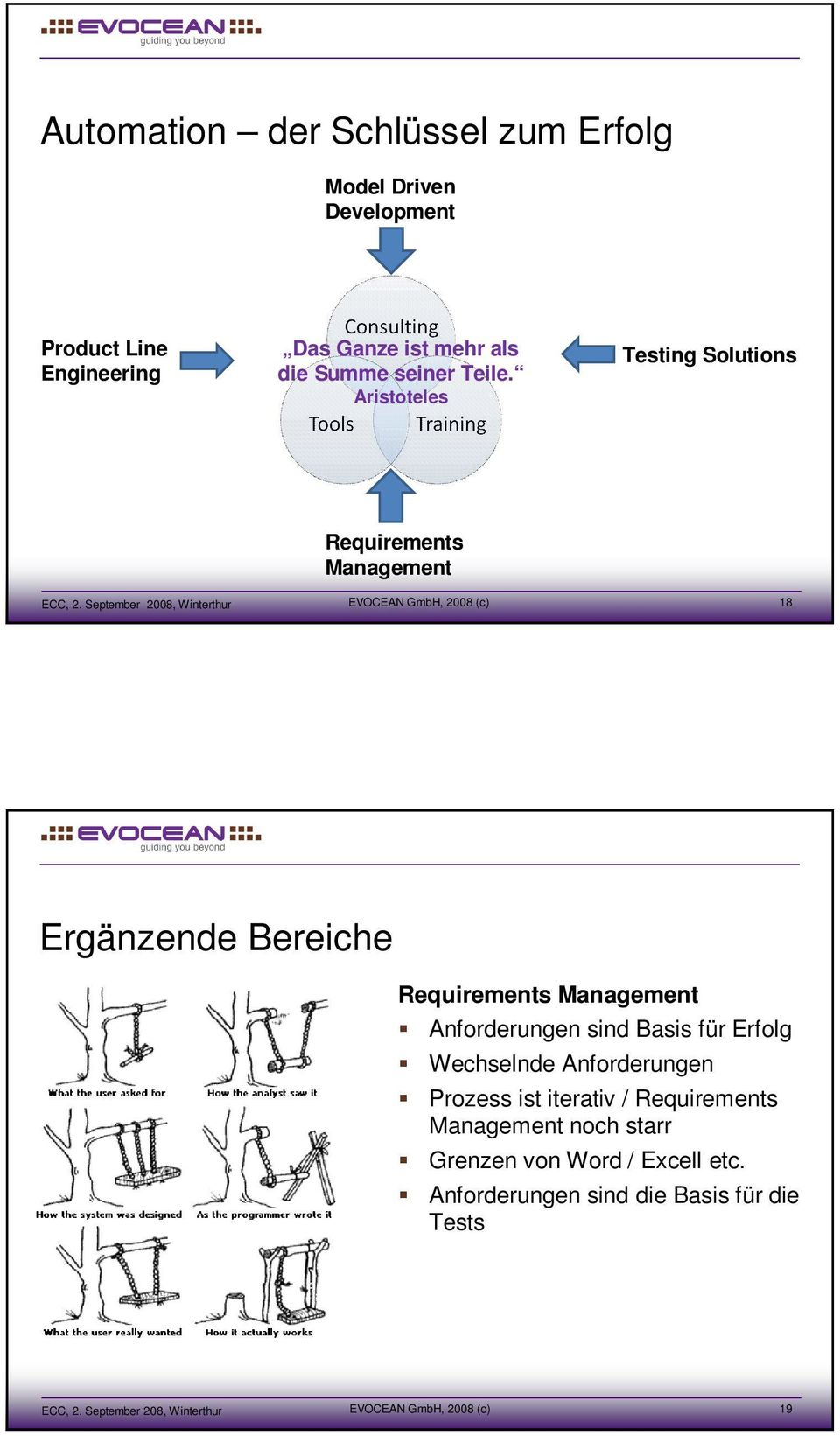 Aristoteles Testing Solutions Requirements Management 18 Ergänzende Bereiche Requirements Management Anforderungen
