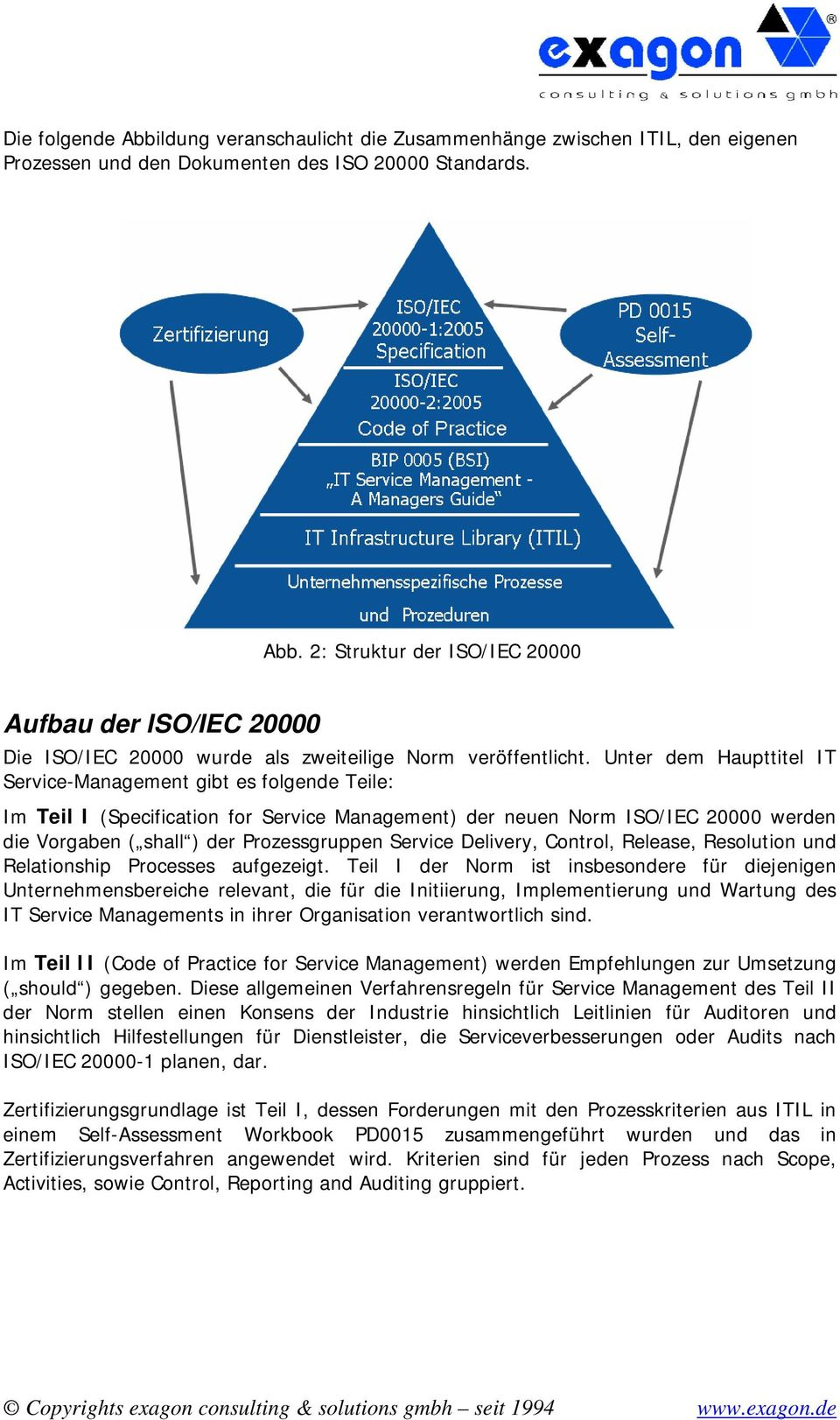 Service Delivery, Control, Release, Resolution und Relationship Processes aufgezeigt.