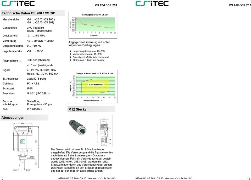 Ants Technology & Consulting B.V. CS-iTEC GmbH. Garantie. CS 200 ...