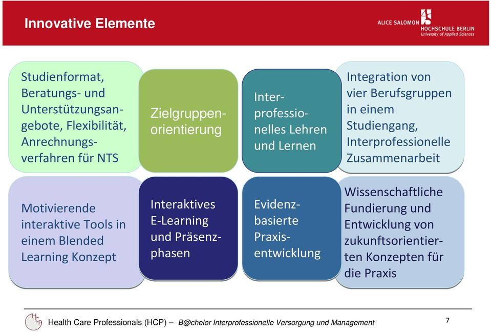 Interprofessionelle Zusammenarbeit Motivierende interaktive Tools in einem Blended LearningKonzept Interaktives E-Learning und
