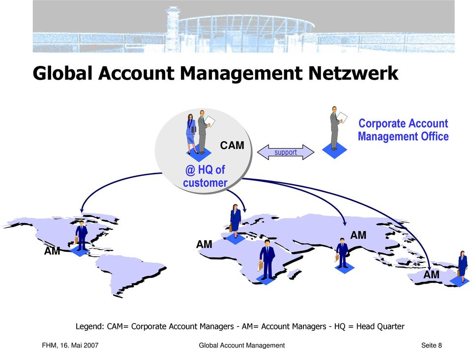 CAM= Corporate Account Managers - AM= Account Managers - HQ =