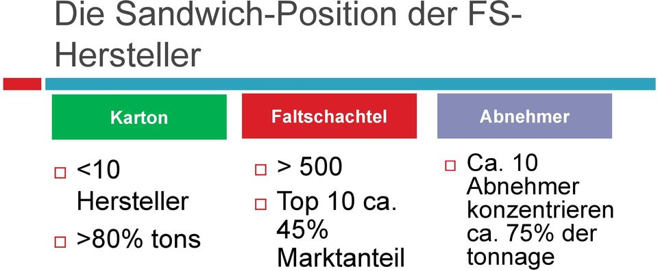 Faltschachtel > 500 Top 10 ca.