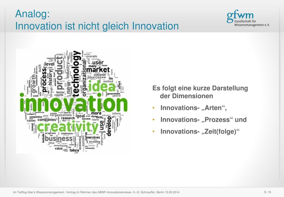 der Dimensionen Innovations- Arten,