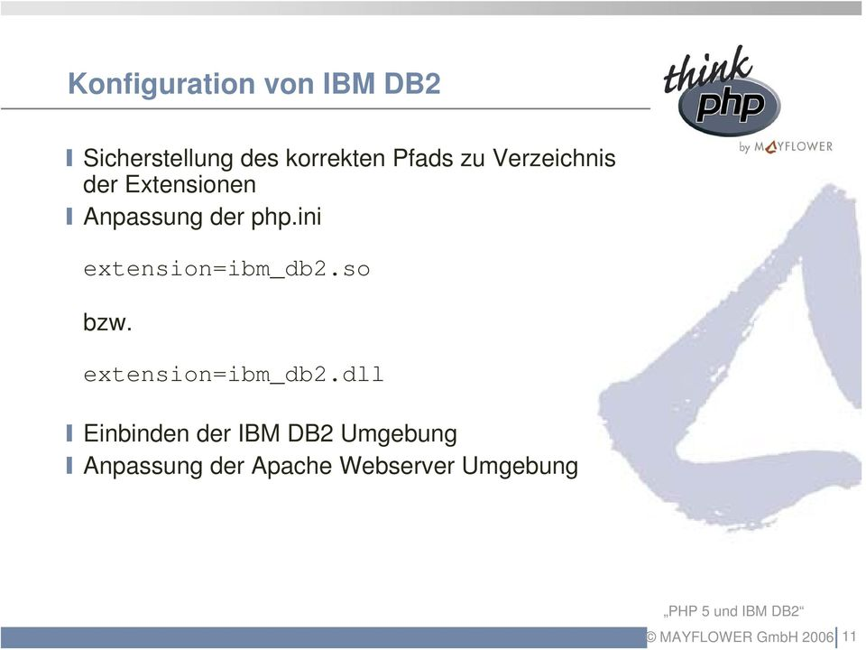 ini extension=ibm_db2.