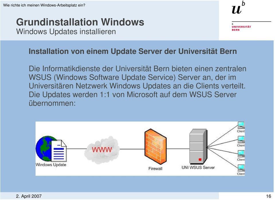 (Windows Software Update Service) Server an, der im Universitären Netzwerk Windows Updates