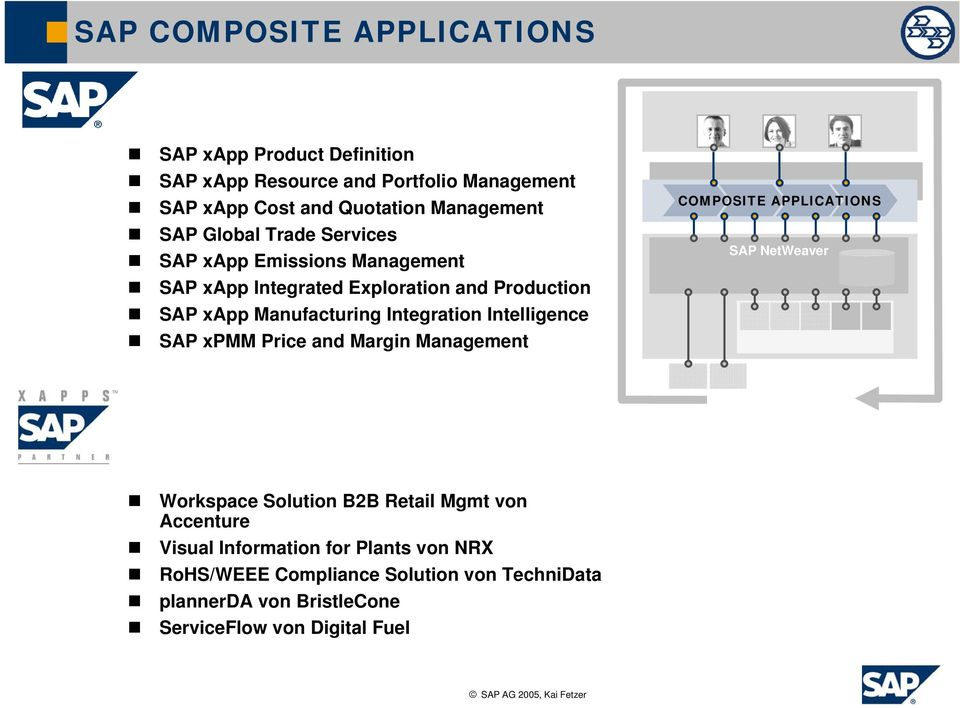 Intelligence SAP xpmm Price Margin Management COMPOSITE APPLICATIONS SAP NetWeaver Workspace Solution B2B Retail Mgmt von Accenture