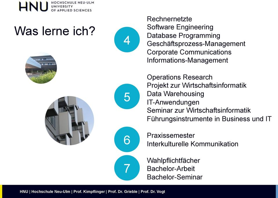 Communications Informations-Management Operations Research Projekt zur Wirtschaftsinformatik Data