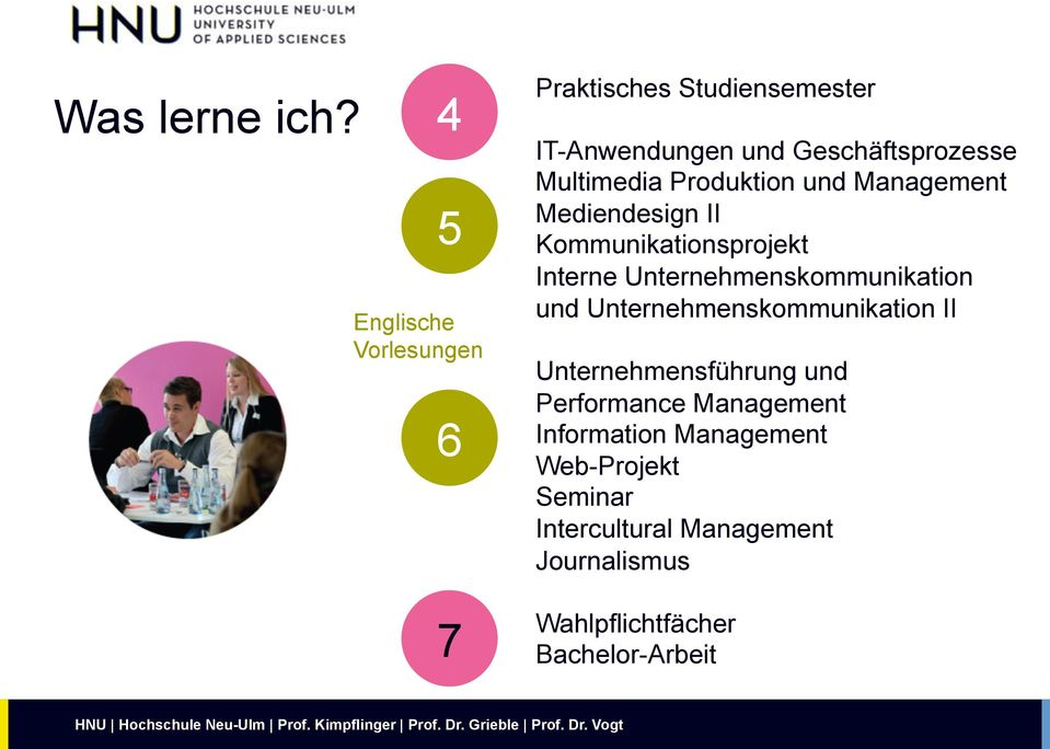 Multimedia Produktion und Management Mediendesign II Kommunikationsprojekt Interne