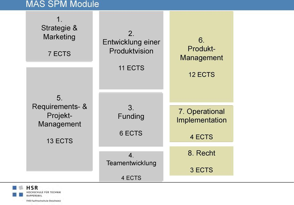 "2 Strategisches""Management RG 2.2 MarktE""und""Mitbewerberanalyse SF,""RG 6.2 Product""Lifecycle""Management SF 1.3 Marketing""Mix? 2.3 Kundenanalyse TS 6.3 Roadmapping SF 1.4 Software""Geschäftsmodelle! 2.4 Produktanalyse TS 6."