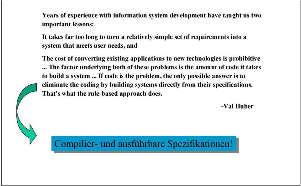 .. The factor underlying both of these problems is the amount of code it takes to build a system.