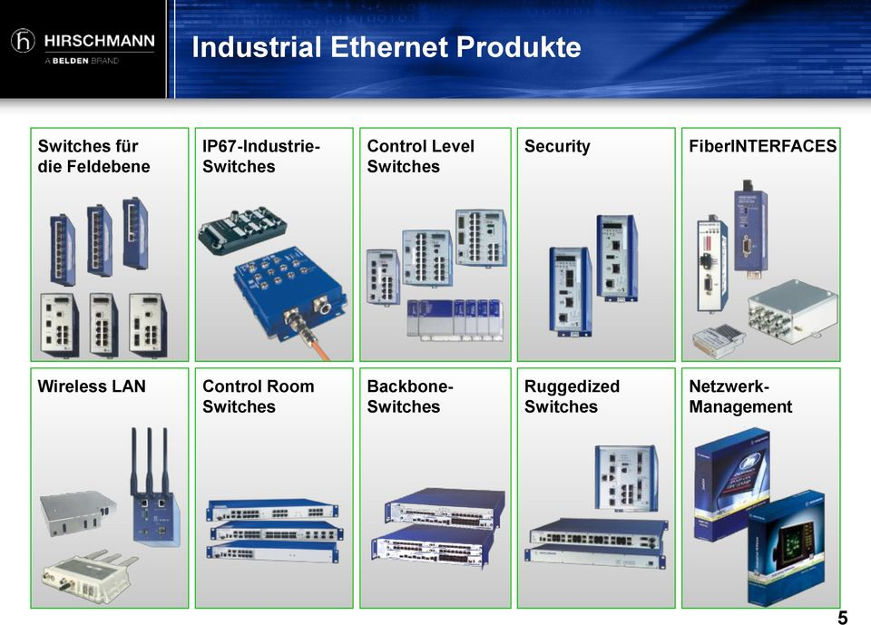 FiberINTERFACES Wireless LAN Control Room Switches