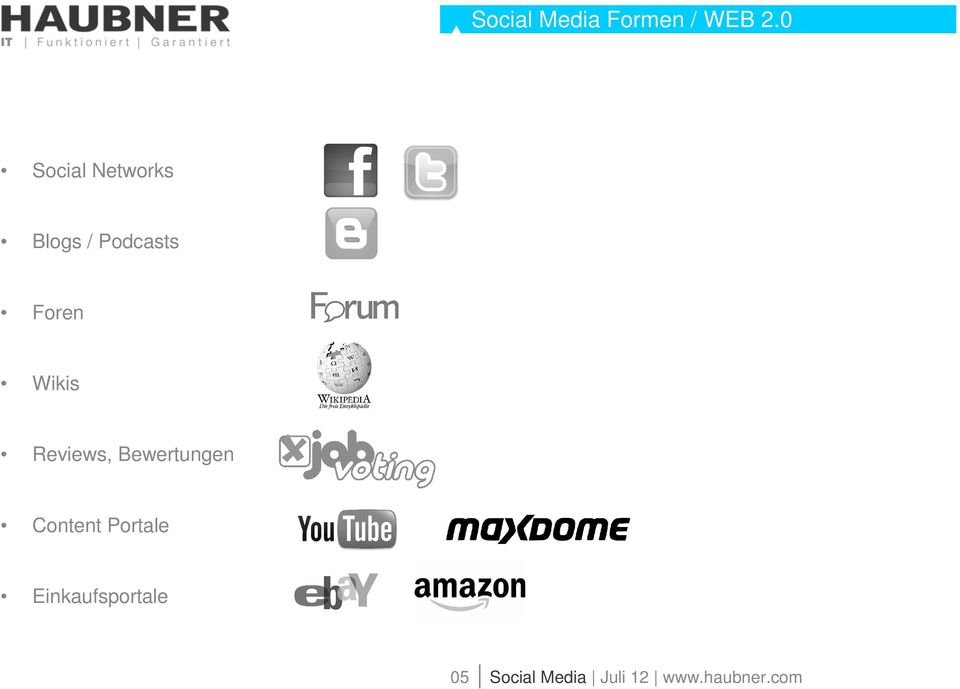 0 Social Networks Blogs / Podcasts Foren Wikis