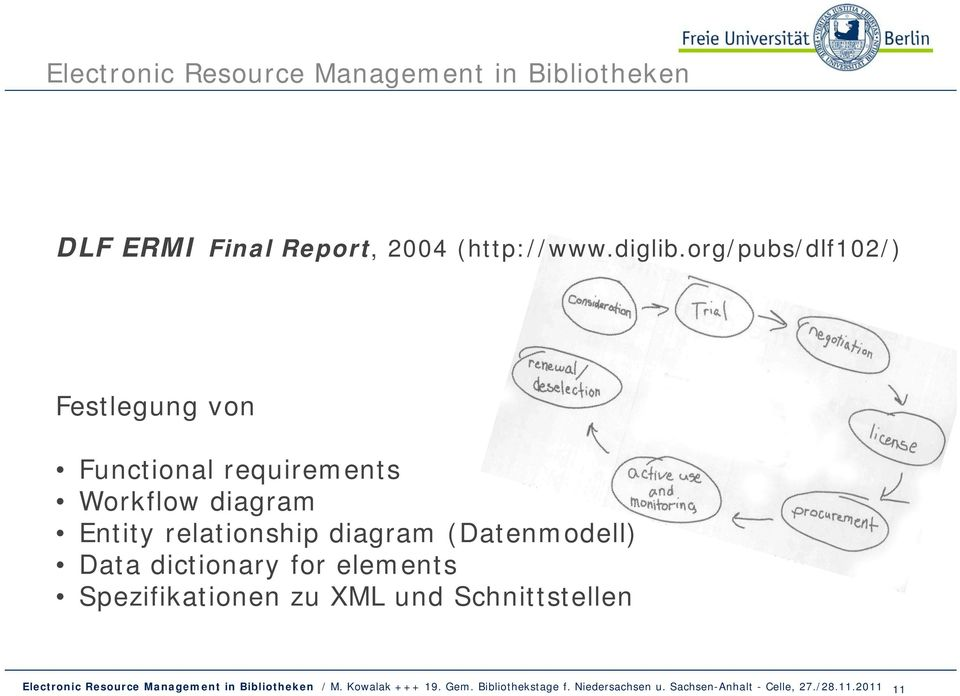 Workflow diagram Entity relationship diagram (Datenmodell)