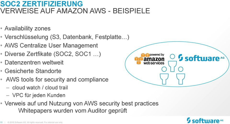 weltweit Gesicherte Standorte AWS tools for security and compliance cloud watch / cloud trail VPC für