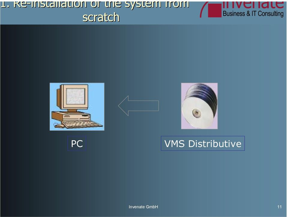 scratch PC VMS