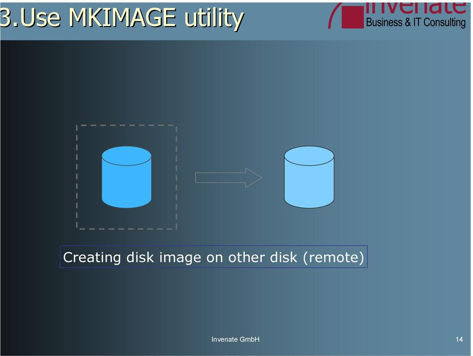 disk image on other