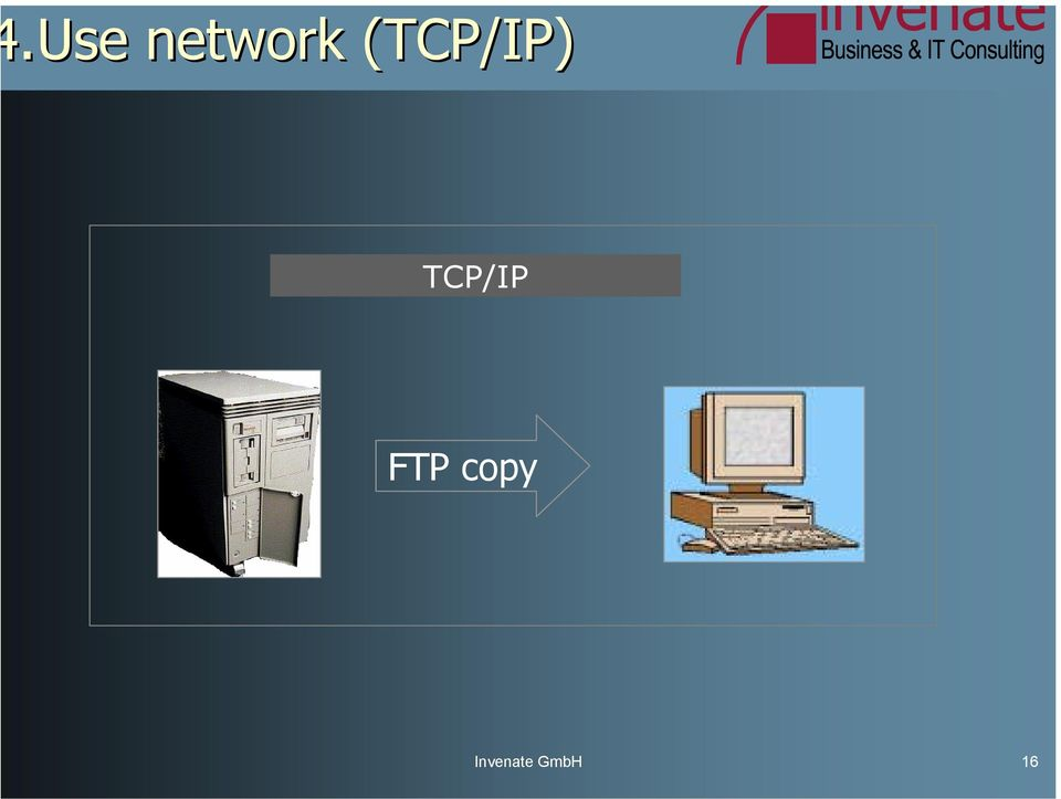 TCP/IP FTP