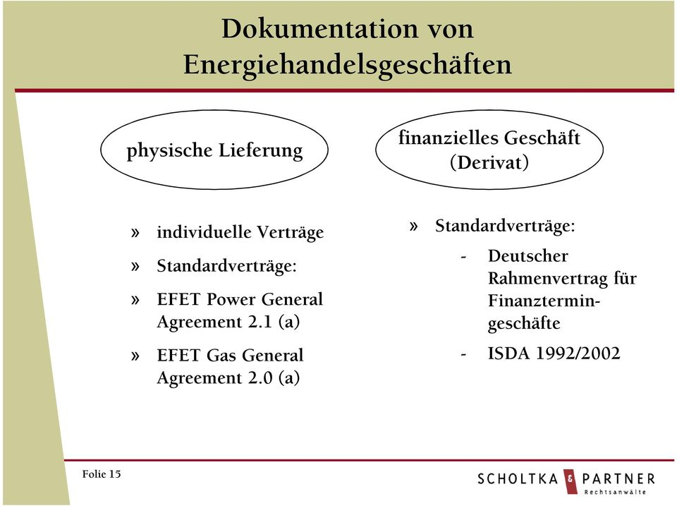 General Agreement 2.1 (a)» EFET Gas General Agreement 2.