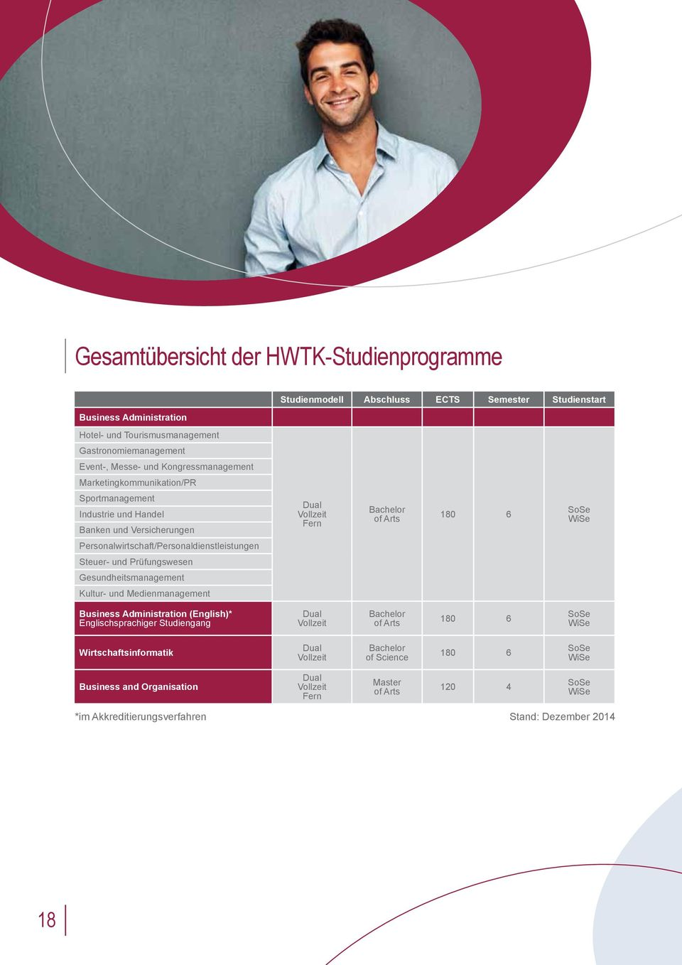 Personalwirtschaft/Personaldienstleistungen Steuer- und Prüfungswesen Gesundheitsmanagement Kultur- und Medienmanagement Business Administration (English)* Englischsprachiger Studiengang Dual