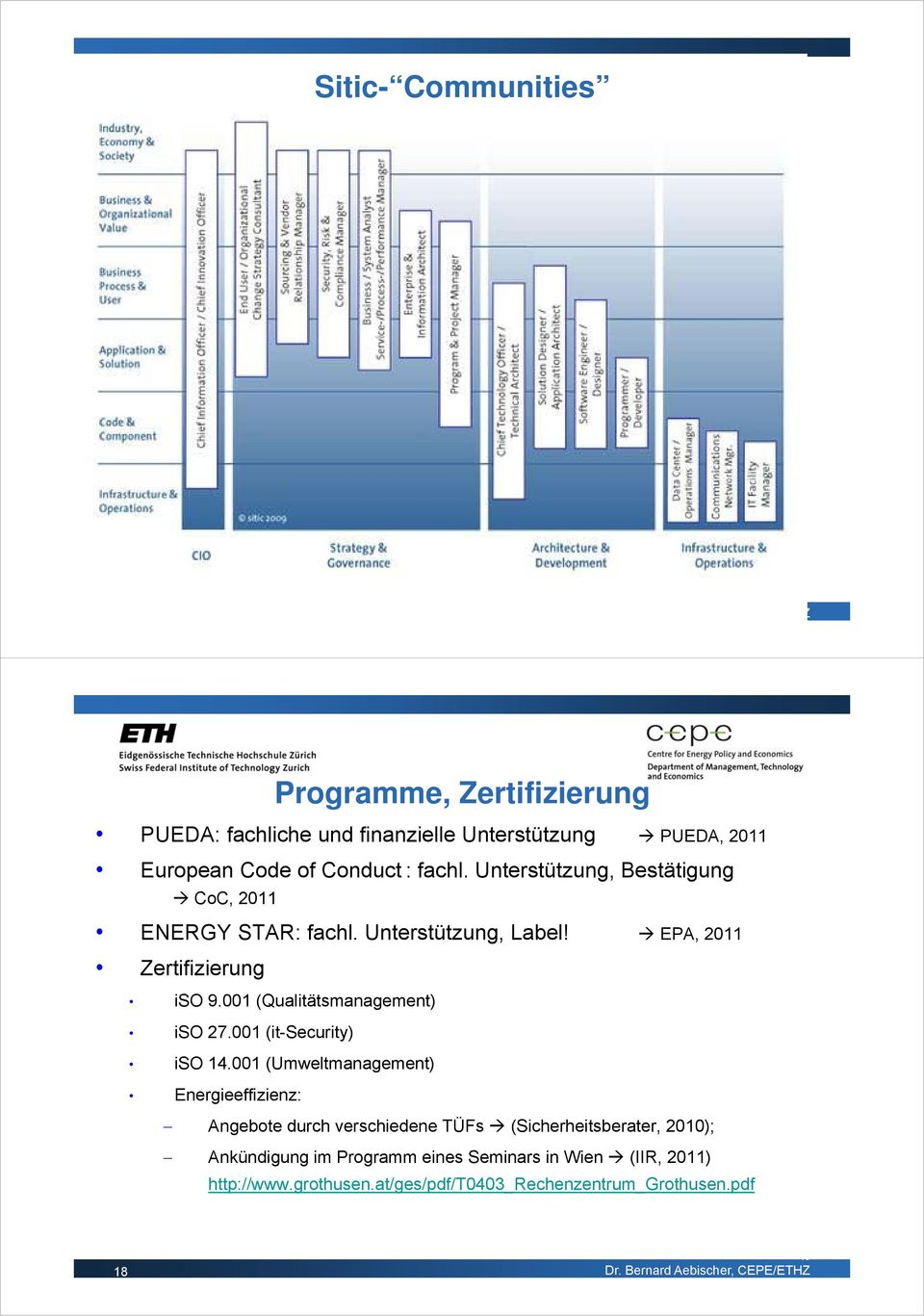 001 (Qualitätsmanagement) iso 27.001 (it-security) iso 14.