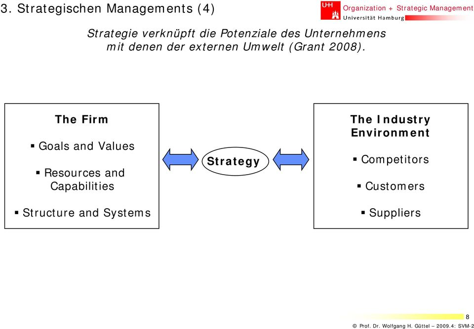 The Firm Goals and Values Resources and Capabilities Structure and