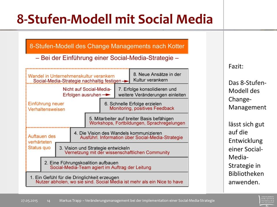 Social- Media- Strategie in Bibliotheken anwenden. 27.05.