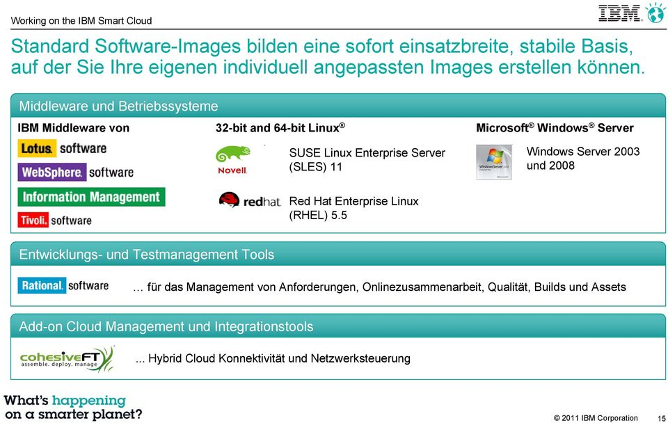 Server 2003 und 2008 Red Hat Enterprise Linux (RHEL) 5.
