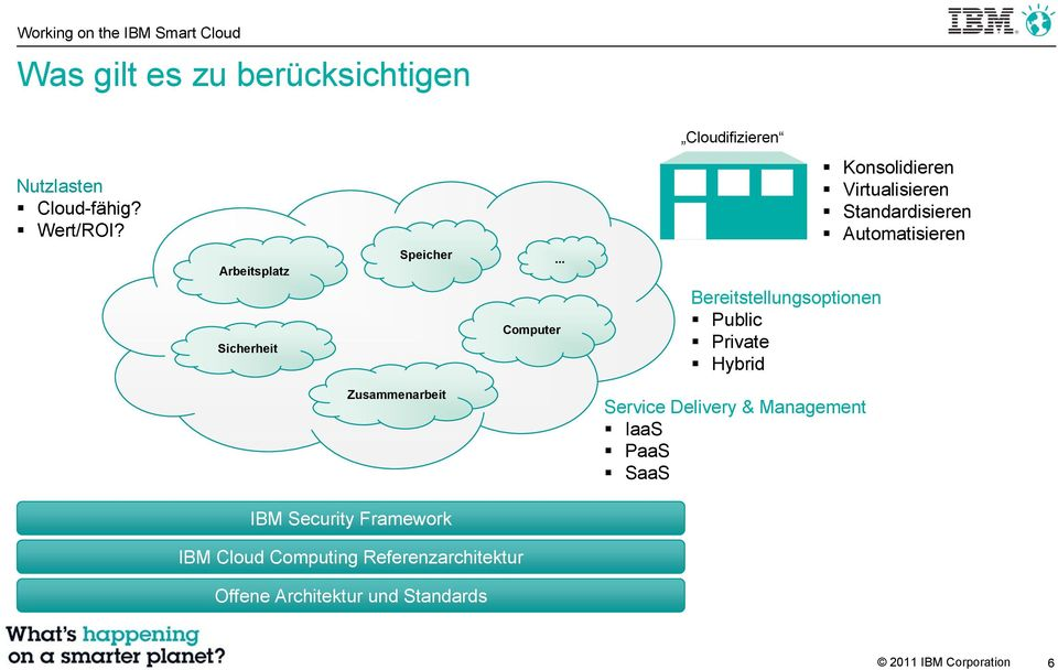 Bereitstellungsoptionen Public Private Hybrid Zusammenarbeit Service Delivery & Management IaaS PaaS