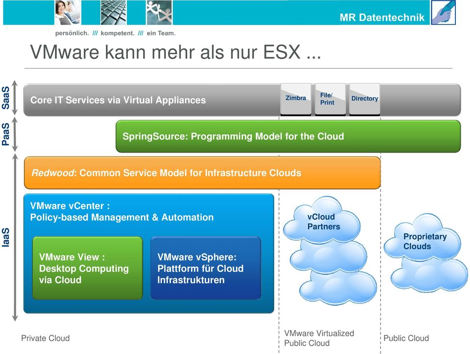 VMware View Enterprise : Desktop Computing via Cloud SpringSource: Programming Model for the Cloud Redwood: Common