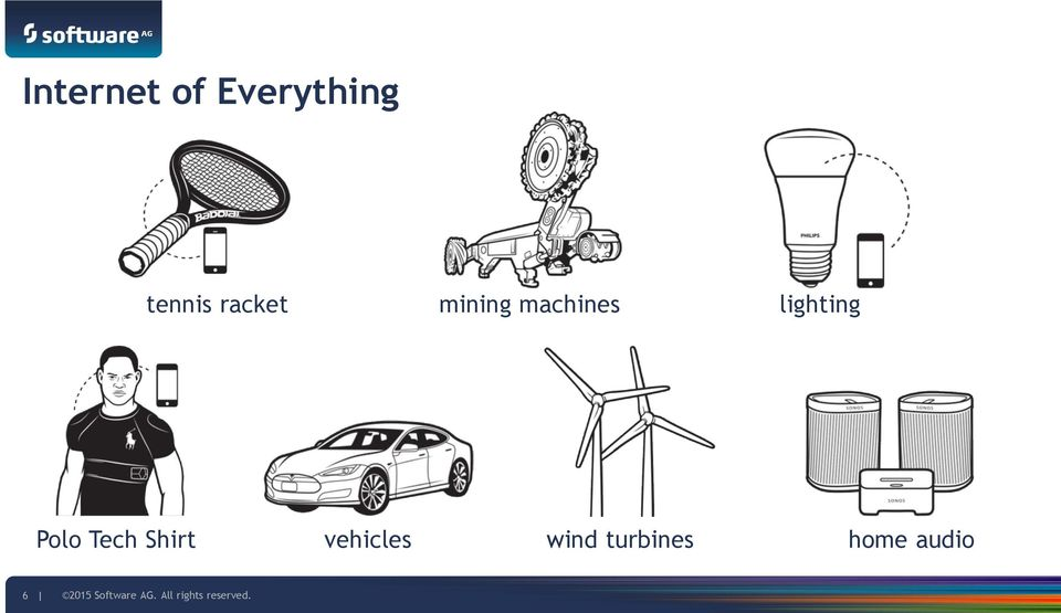 Shirt vehicles wind turbines home