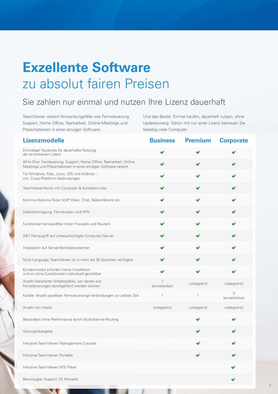Lizenzmodelle Business Premium Corporate Einmaliger Kaufpreis für dauerhafte Nutzung der erworbenen Lizenz All-In-One: Fersteuerung, Support, Home Office, Teamarbeit, Online Meetings und