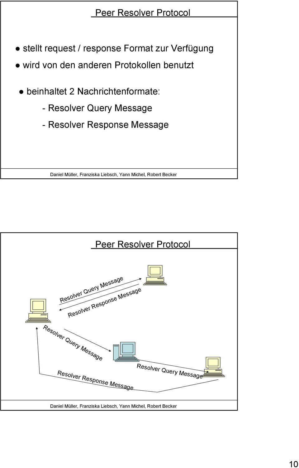 Resolver Query Message - Resolver Response Message Peer Resolver Protocol Resolver