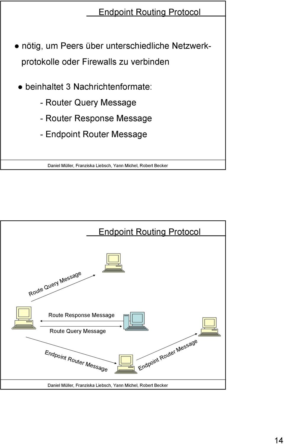 Response Message - Endpoint Router Message Endpoint Routing Protocol Route Query Message