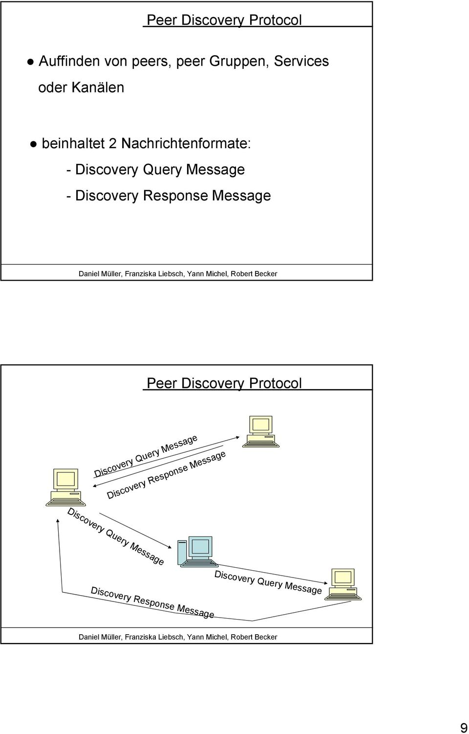 Query Message - Discovery Response Message Peer Discovery Protocol Discovery