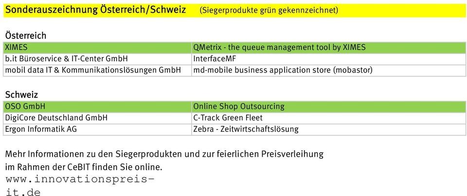 (Siegerprodukte grün gekennzeichnet) QMetrix - the queue management tool by XIMES InterfaceMF md-mobile business application store