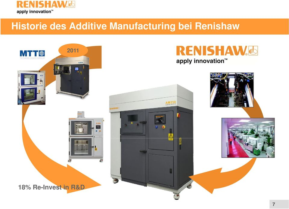 Manufacturing bei