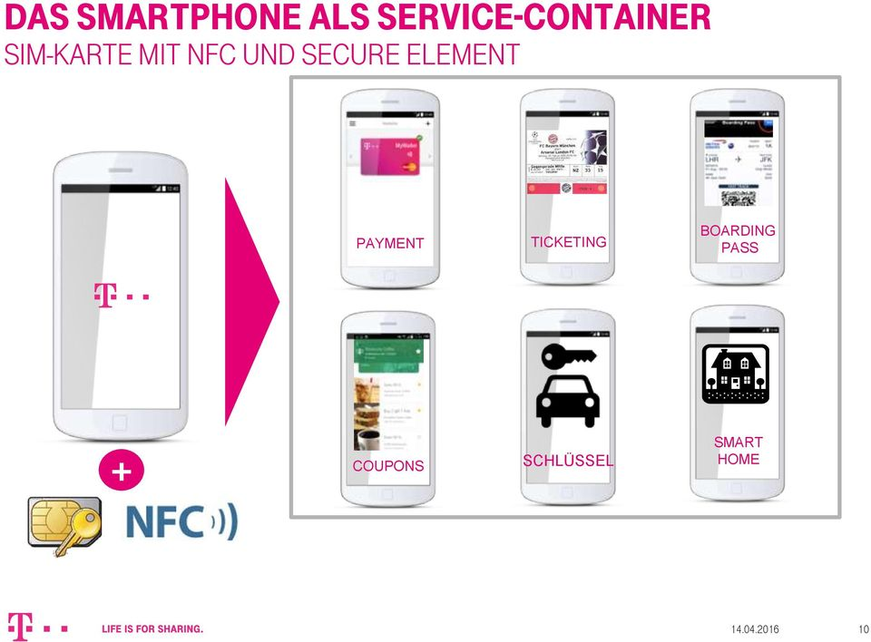 NFC UND SECURE ELEMENT PAYMENT
