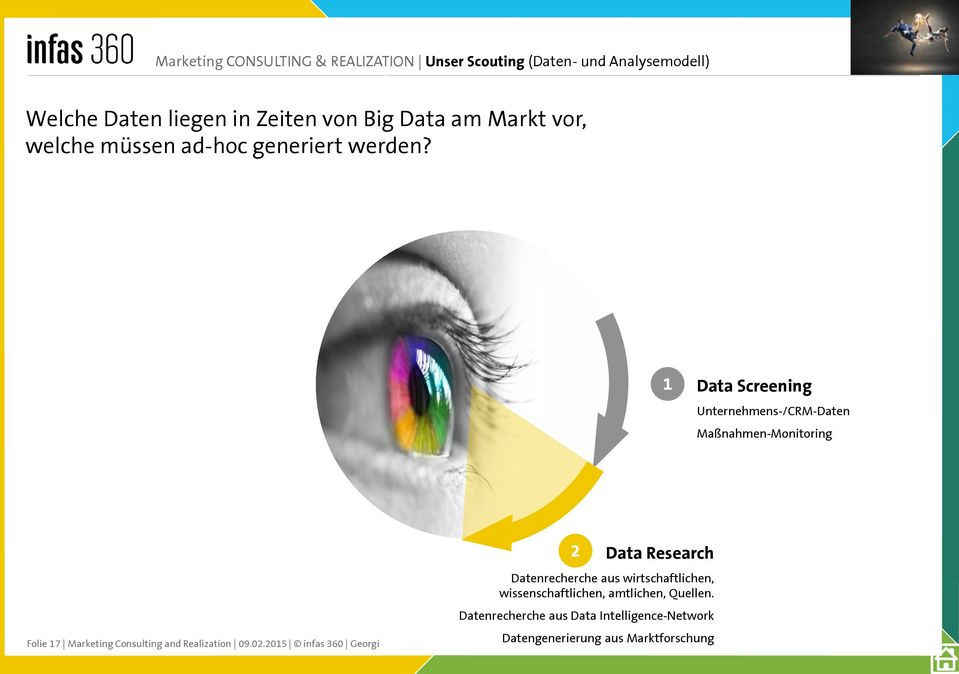 1 Data Screening Unternehmens-/CRM-Daten Maßnahmen-Monitoring Folie 17 Marketing Consulting and Realization 09.02.