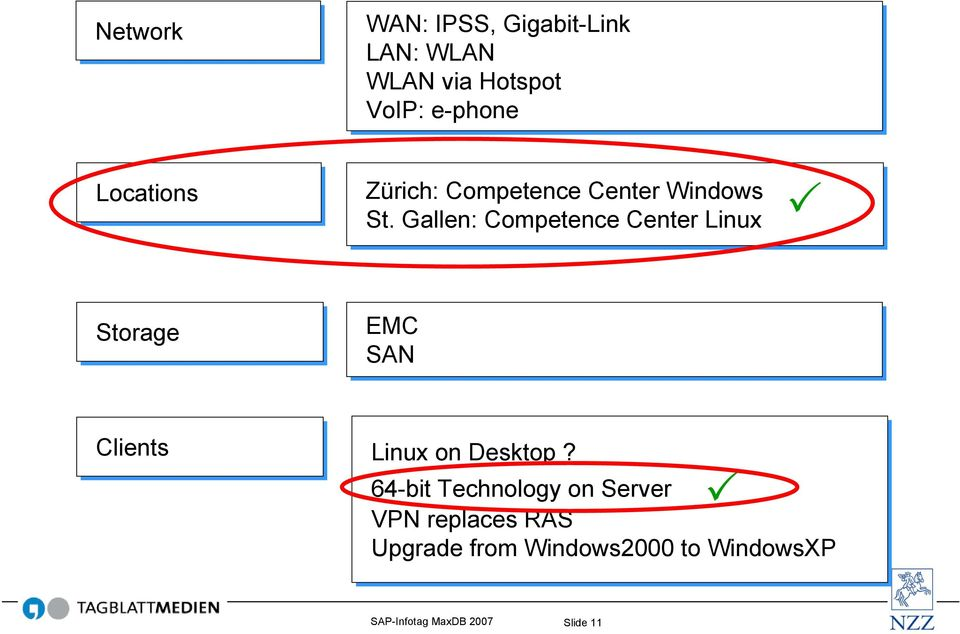 Gallen: Competence Center Linux Storage EMC SAN Clients Linux on Desktop?