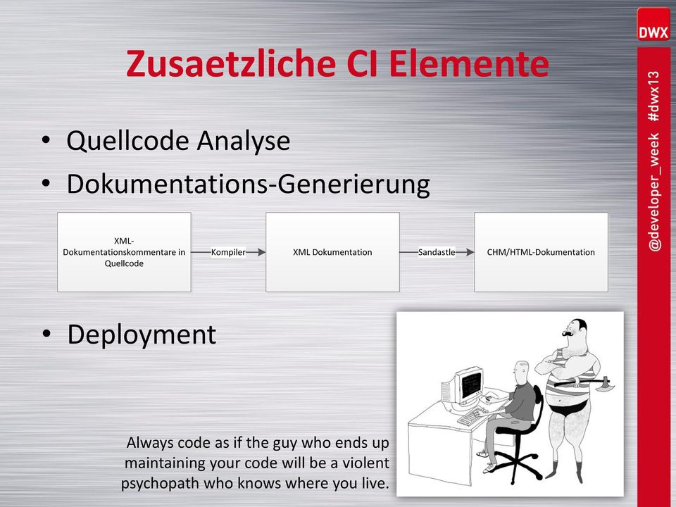 CHM/HTML-Dokumentation Deployment Always code as if the guy who ends up