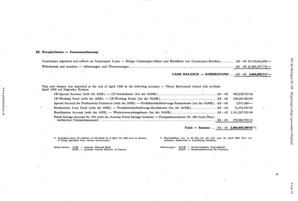 772'- This cash balance was deposited at the end of April 1960 in the following accounts - April 1960 auf folgenden Konten: CP-Special Account (with the ANB.