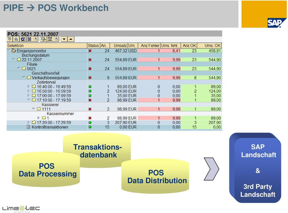 Data Processing POS Data