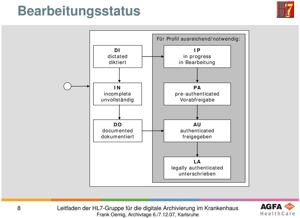 Vorabfreigabe DO documented dokumentiert AU authenticated freigegeben LA legally