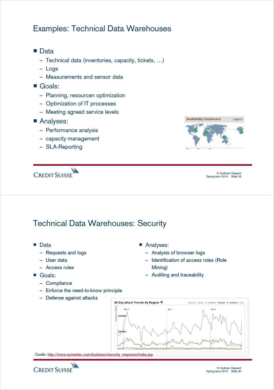 Warehouses: Security Data Requests and logs User data Access rules Goals: Compliance Enforce the need-to-know principle Defense against attacks Analyses: Analysis of
