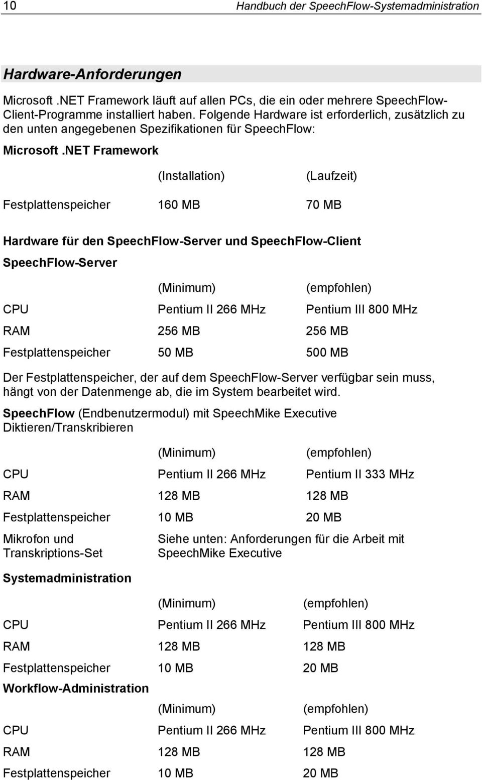 NET Framework (Installation) (Laufzeit) Festplattenspeicher 160 MB 70 MB Hardware für den SpeechFlow-Server und SpeechFlow-Client SpeechFlow-Server (Minimum) (empfohlen) CPU Pentium II 266 MHz