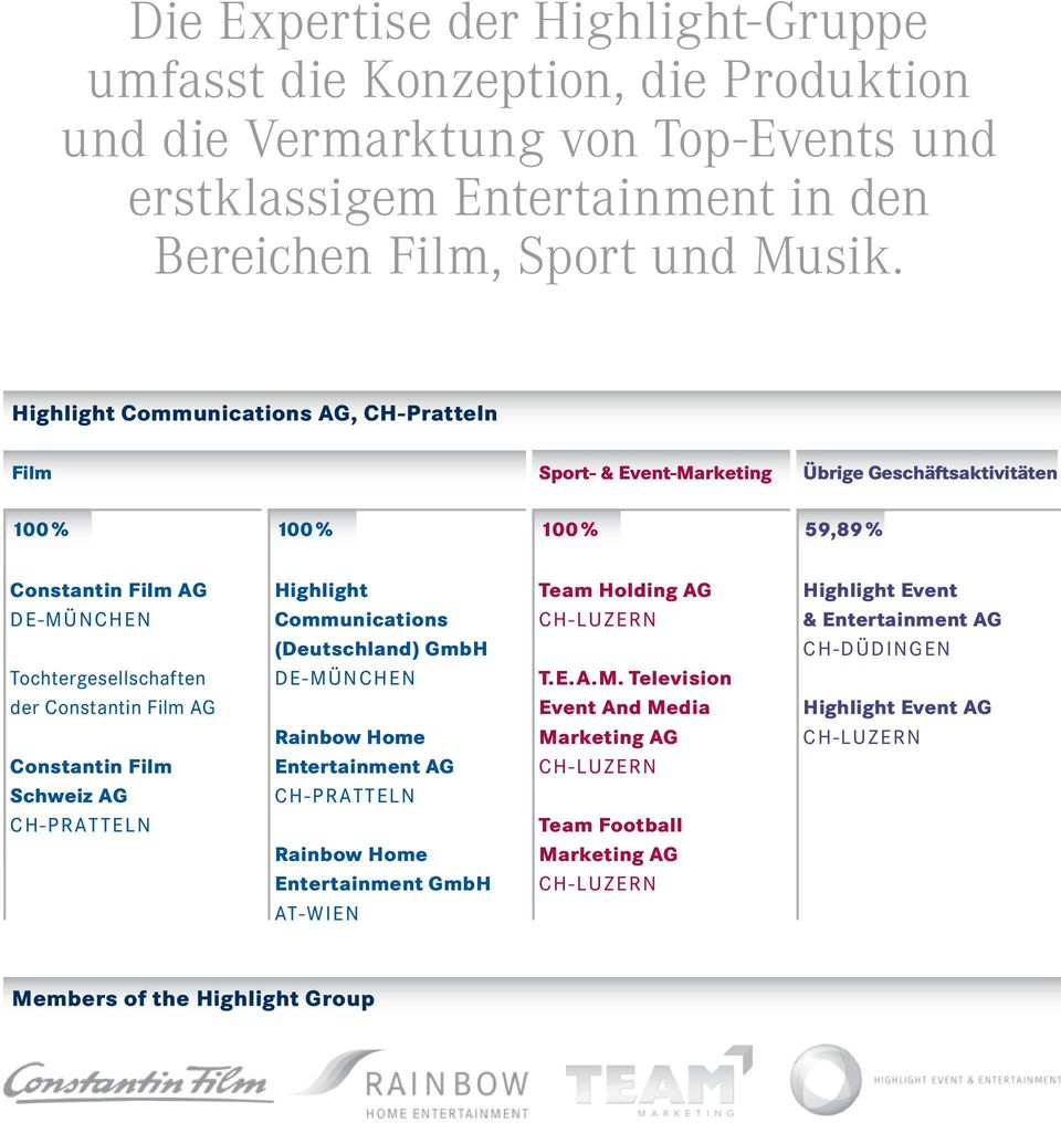 AG Constantin Film Schweiz AG CH-PRATTELN Highlight Communications (Deutschland) GmbH DE-MÜNCHEN Rainbow Home Entertainment AG CH-PRATTELN Rainbow Home Entertainment GmbH AT-WIEN Team Holding AG