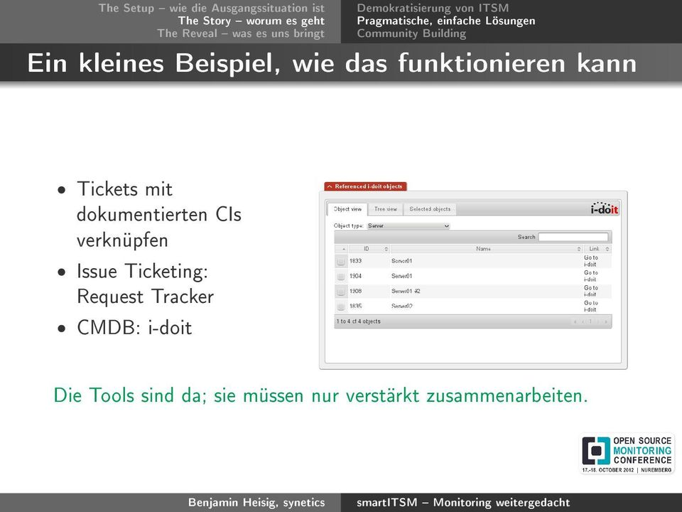 mit dokumentierten CIs verknüpfen Issue Ticketing: Request Tracker