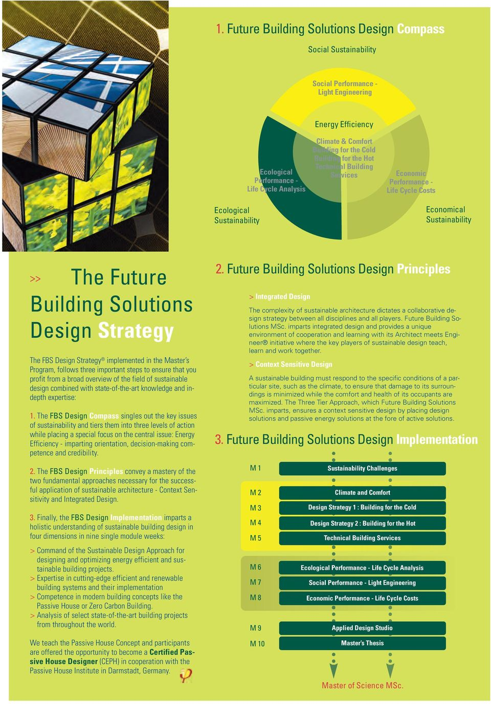 Strategy The FBS Design Strategy implemented in the Master s Program, follows three important steps to ensure that you profit from a broad overview of the field of sustainable design combined with